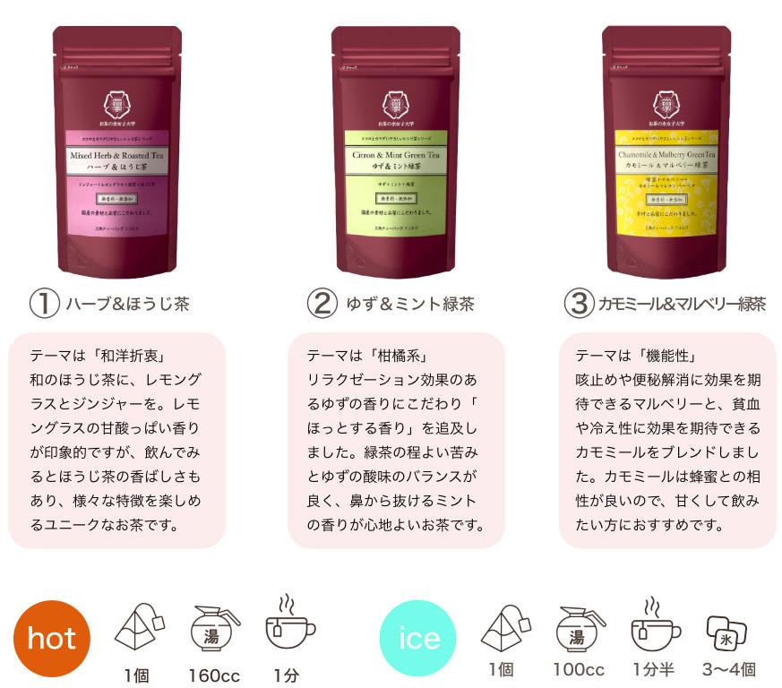 レシピ茶 それぞれの特徴
